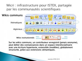 LorExplor Istex 2018 Diapositive06.png