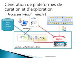 Acfas (2017) Ducloy Diapositive24.png