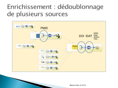TP Paris 8 2016 Diapositive20.png