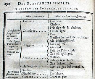Exposition Stanislas BU 2016-Lavoisier2.jpg