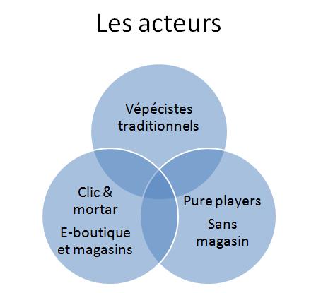 Acteurs.png