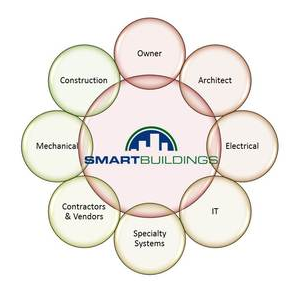 Smartbuilding1.png