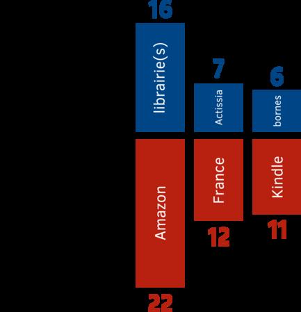 Debat vente livre numerique equipe 1.png