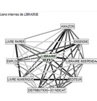 Cluster libr.png