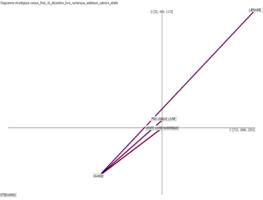 Diagr stat marge stream1.png