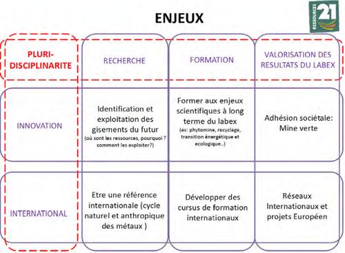 EnjeuxR21.png